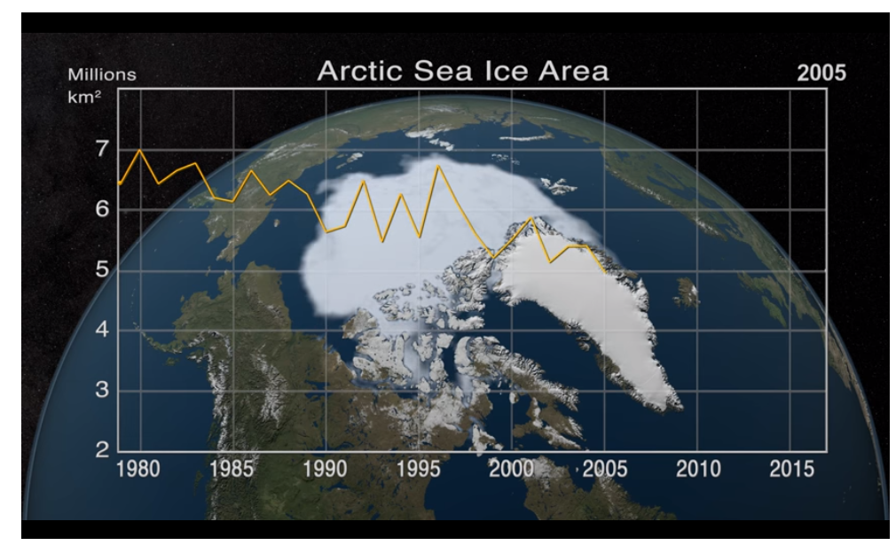 arctic sea ice area
